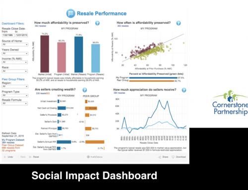 Social Impact Dashboard